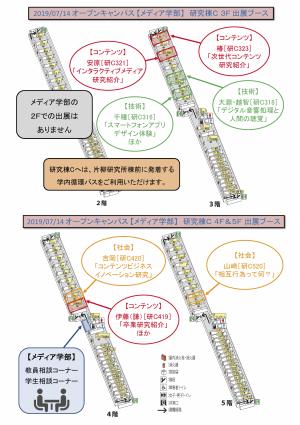 20190714oc_kenc_layout