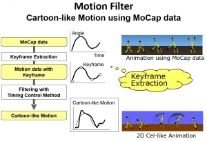 Motionfilter