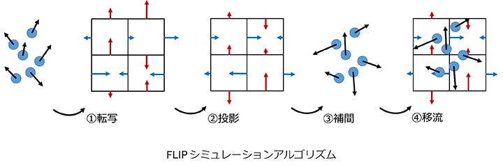 Flipsmall