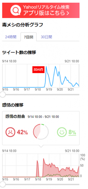 Dokumeshi_trend