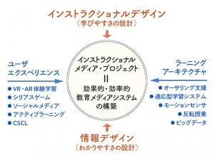 Intro_media_0