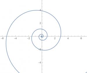 Log_spiral_mathematica