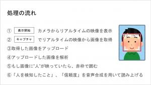 Nogiwa210623slide