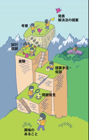 Sotsuke_process003