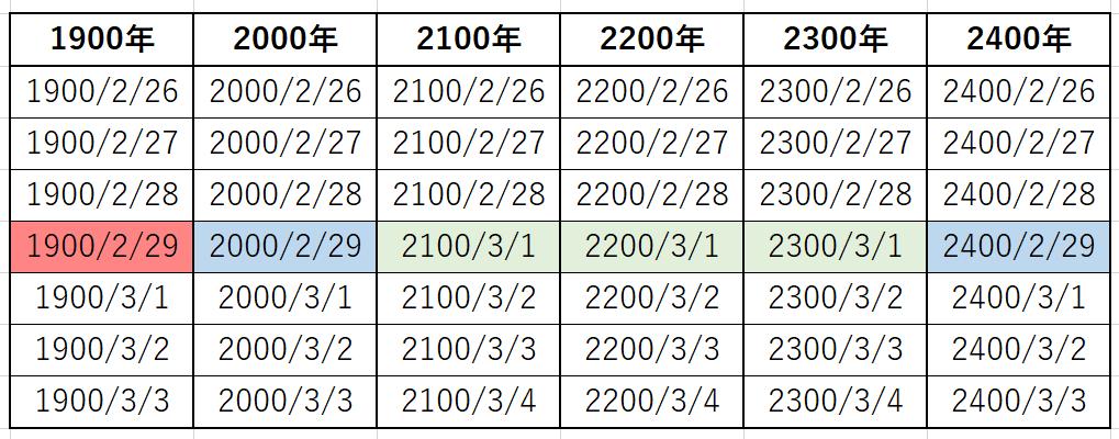 0229_20200229115301